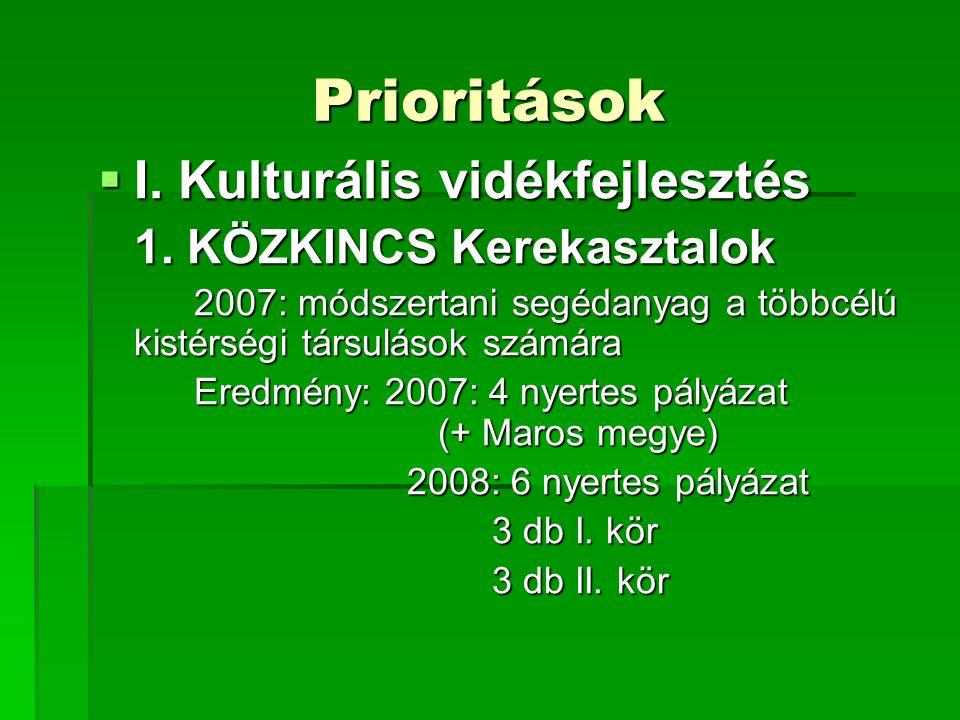 Prioritások I. Kulturális vidékfejlesztés 1. KÖZKINCS Kerekasztalok