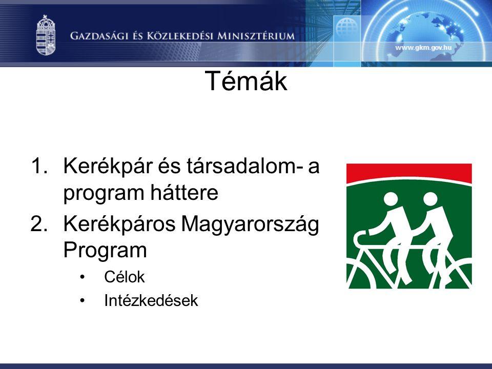 Témák Kerékpár és társadalom- a program háttere