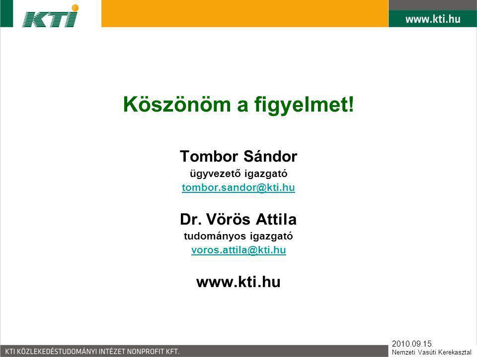 Köszönöm a figyelmet! Tombor Sándor Dr. Vörös Attila www.kti.hu