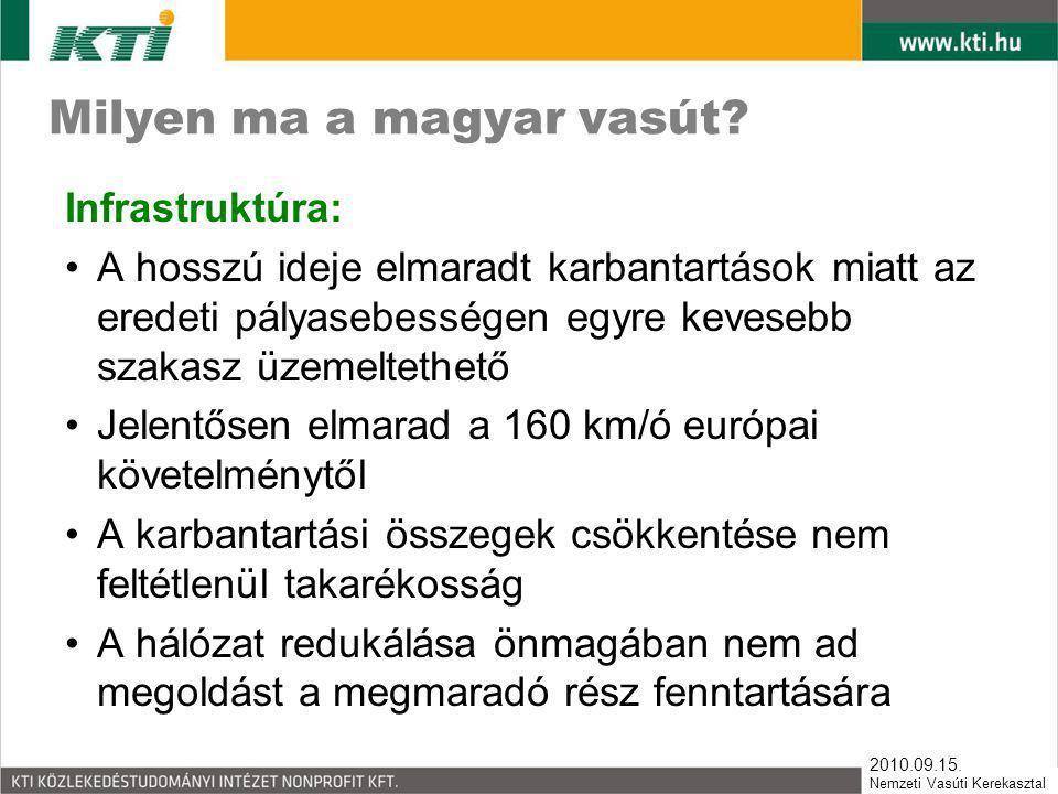 Milyen ma a magyar vasút
