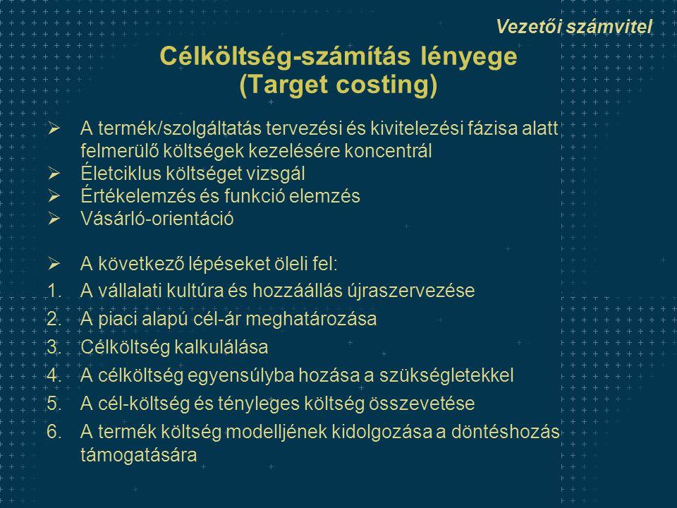 Célköltség-számítás lényege (Target costing)