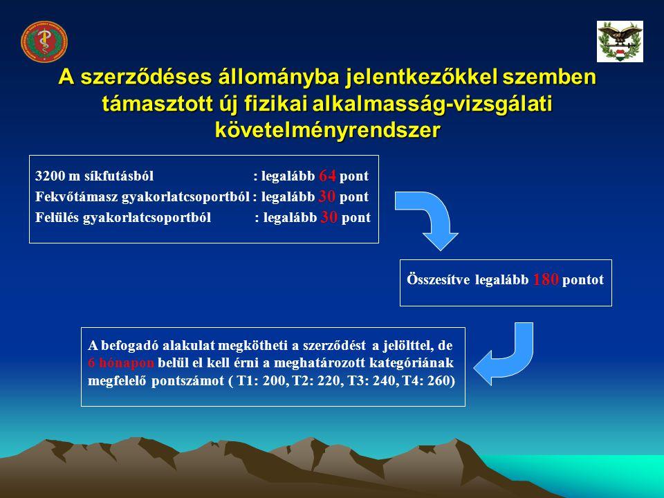 A szerződéses állományba jelentkezőkkel szemben támasztott új fizikai alkalmasság-vizsgálati követelményrendszer