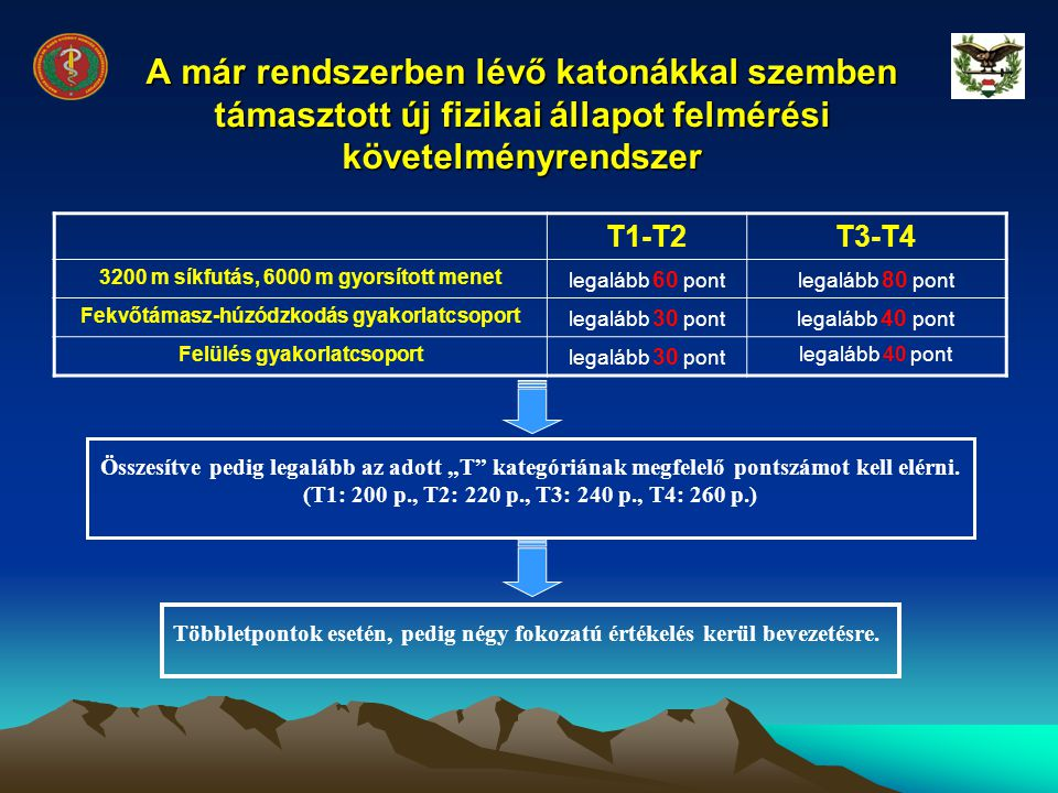 Többletpontok esetén, pedig négy fokozatú értékelés kerül bevezetésre.