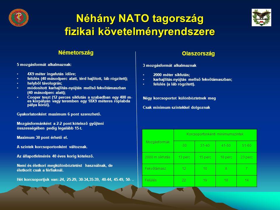 Néhány NATO tagország fizikai követelményrendszere