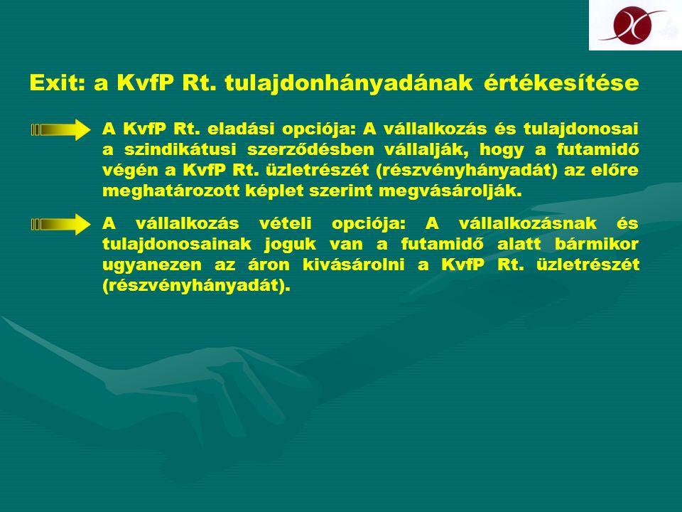 Exit: a KvfP Rt. tulajdonhányadának értékesítése