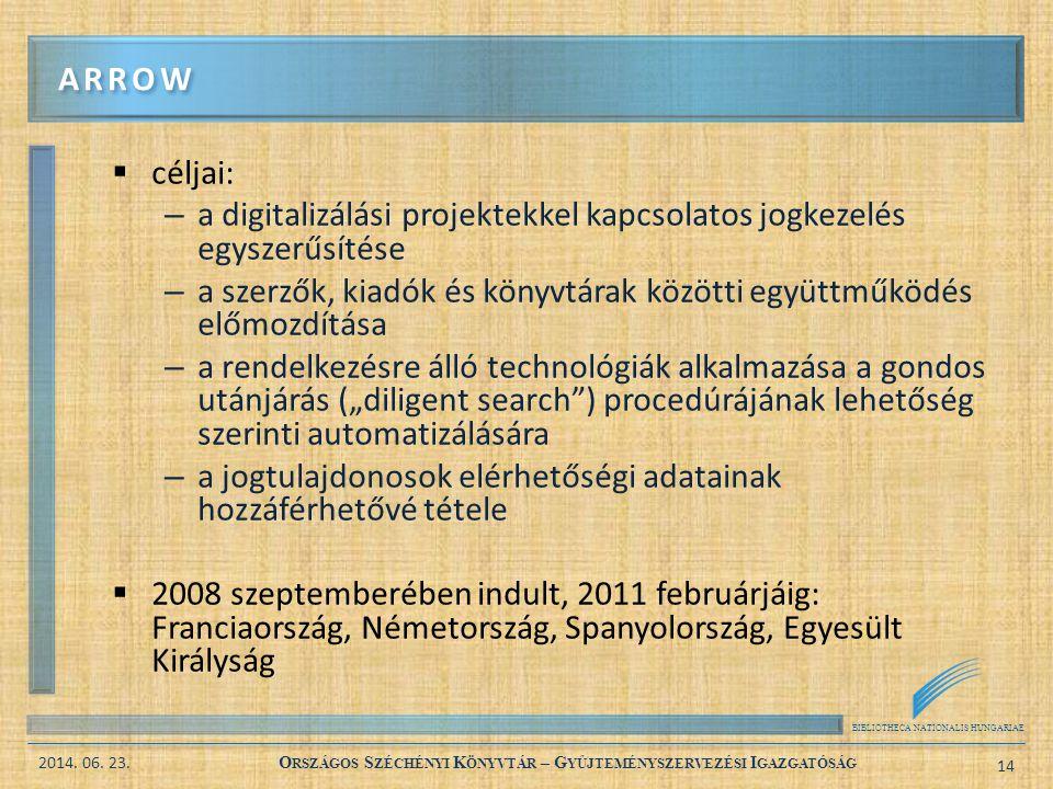 ARROW céljai: a digitalizálási projektekkel kapcsolatos jogkezelés egyszerűsítése.