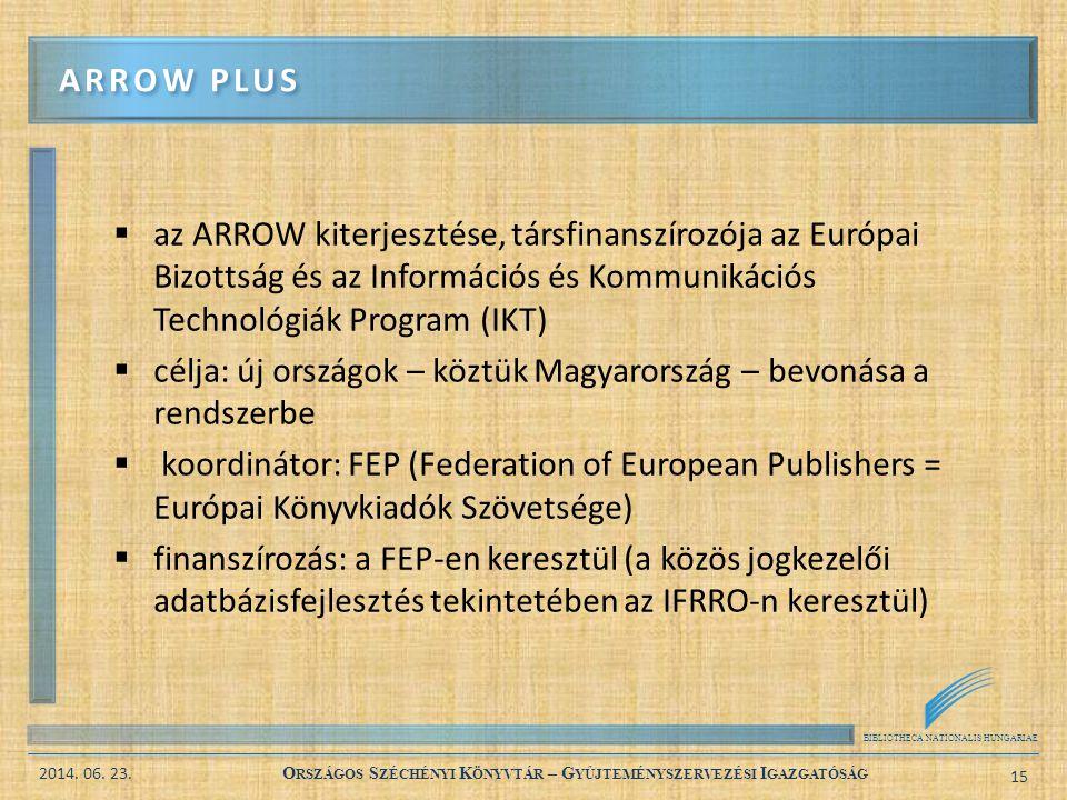 ARROW PLUS az ARROW kiterjesztése, társfinanszírozója az Európai Bizottság és az Információs és Kommunikációs Technológiák Program (IKT)