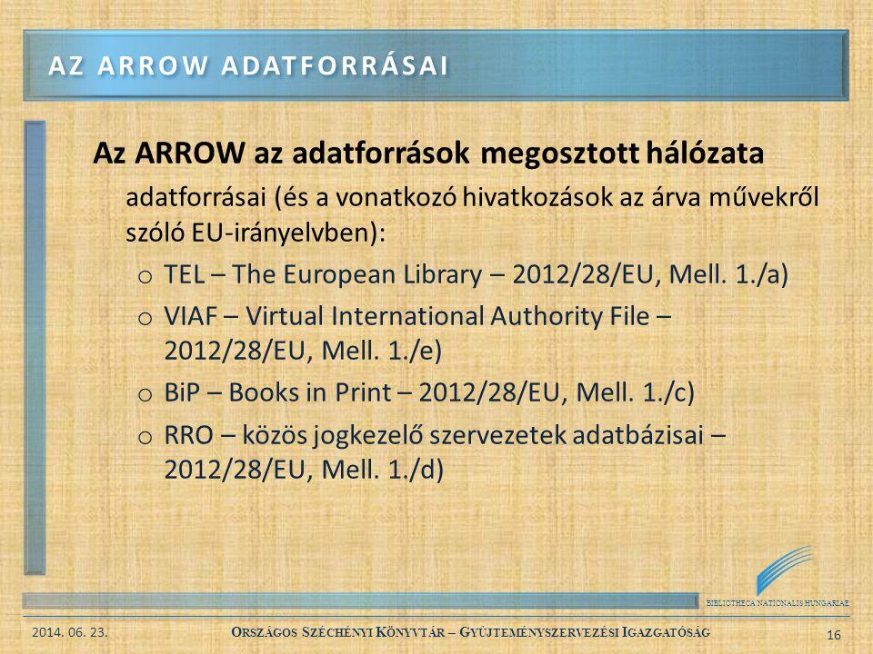 Az ARROW az adatforrások megosztott hálózata