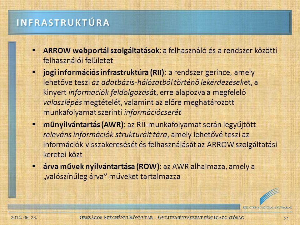 infrastruktúra ARROW webportál szolgáltatások: a felhasználó és a rendszer közötti felhasználói felületet.