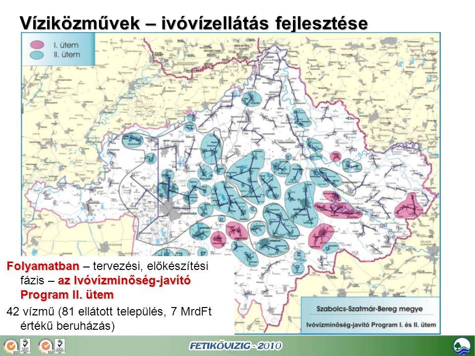 Víziközművek – ivóvízellátás fejlesztése