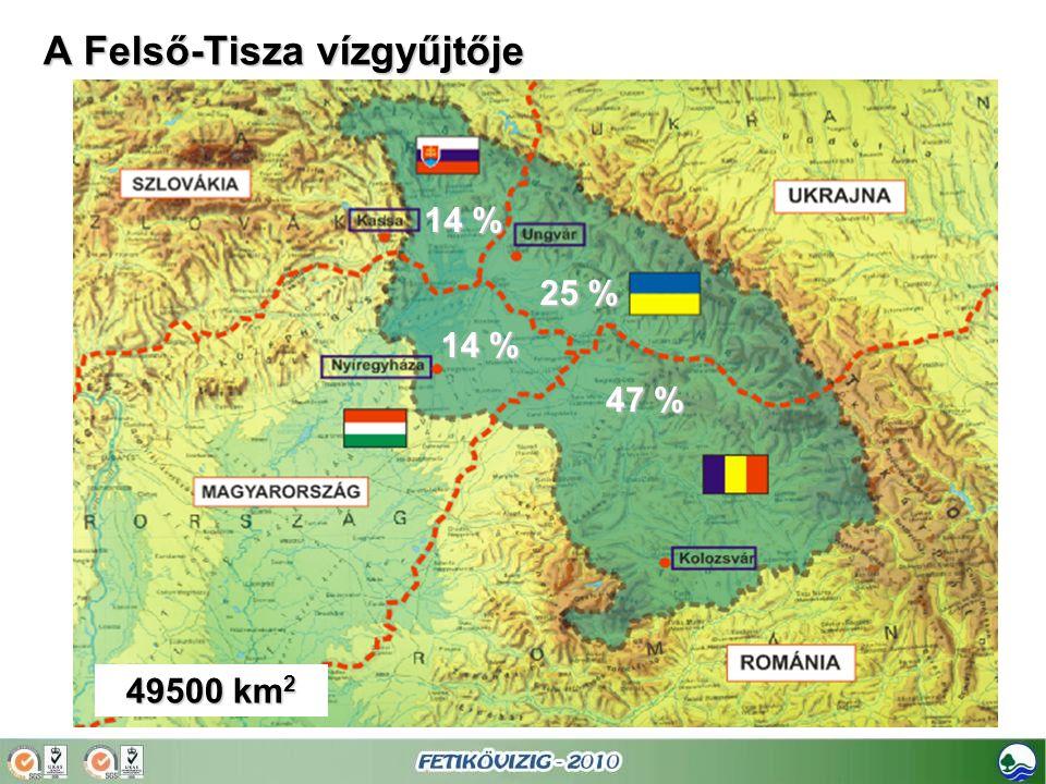 A Felső-Tisza vízgyűjtője