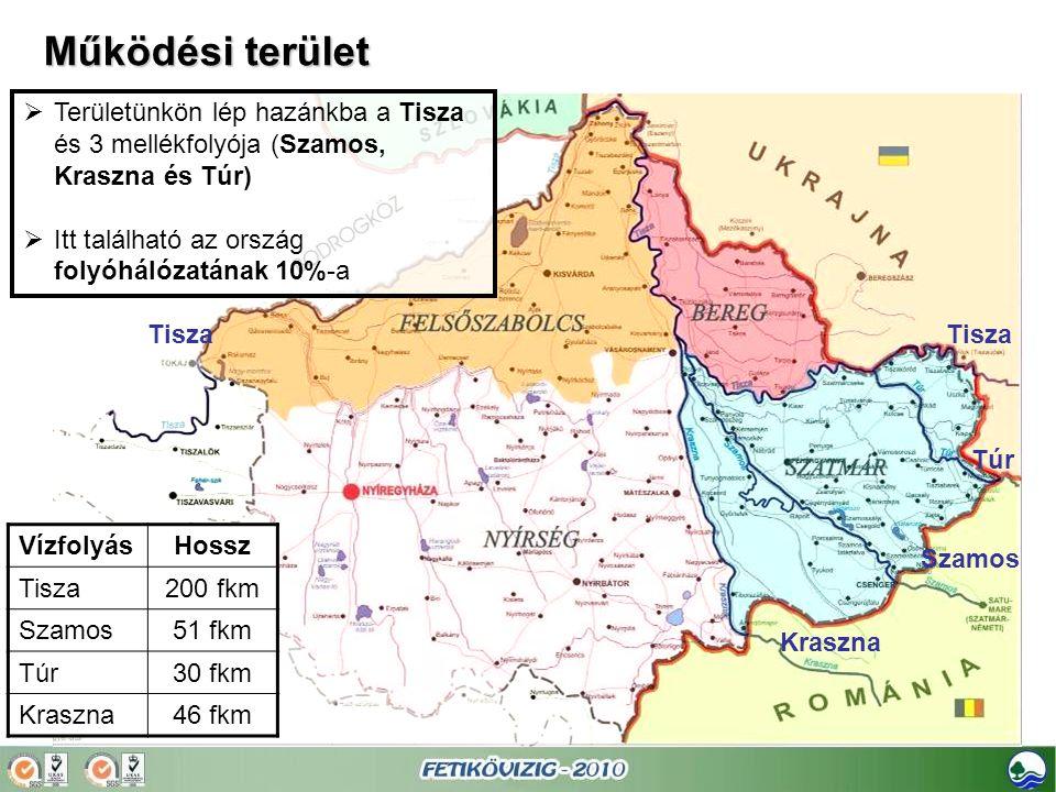 Működési terület Területünkön lép hazánkba a Tisza és 3 mellékfolyója (Szamos, Kraszna és Túr) Itt található az ország folyóhálózatának 10%-a.