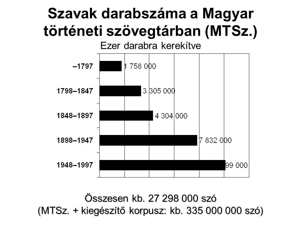 (MTSz. + kiegészítő korpusz: kb. 335 000 000 szó)