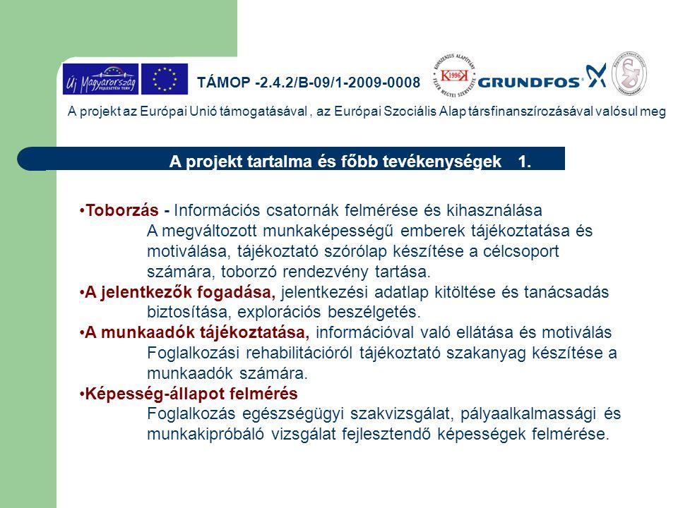 Projekt tevékenységek: