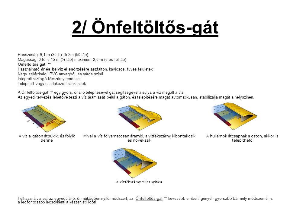2/ Önfeltöltős-gát Hosszúság: 9,1 m (30 ft) 15.2m (50 láb)