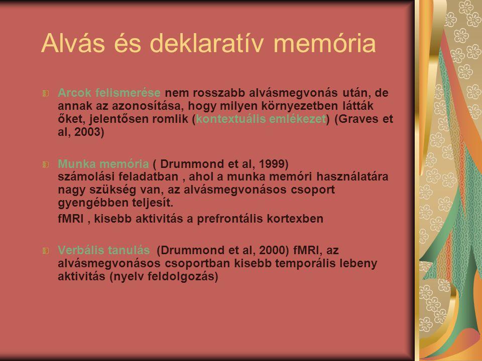 Alvás és deklaratív memória