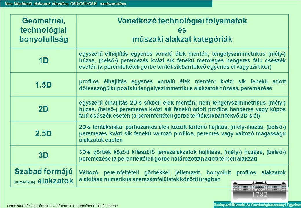 Vonatkozó technológiai folyamatok és műszaki alakzat kategóriák 1D