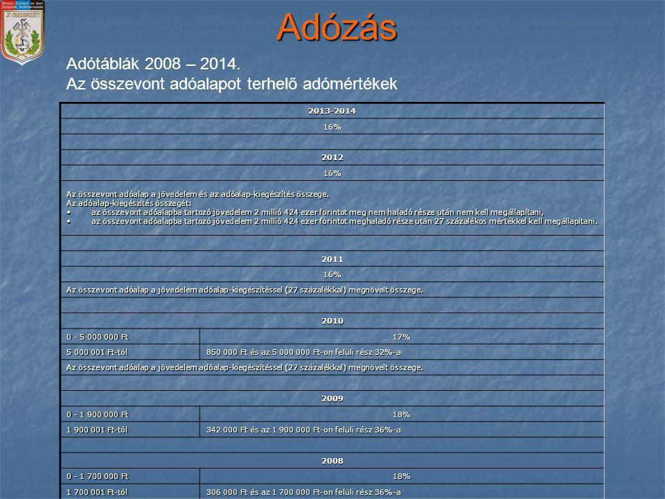 Adózás Adótáblák 2008 – 2014. Az összevont adóalapot terhelő adómértékek. 2013-2014. 16% 2012.