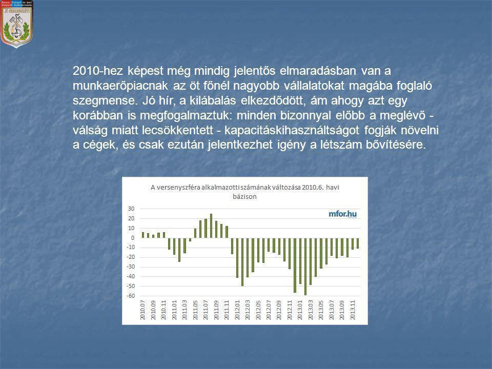 2010-hez képest még mindig jelentős elmaradásban van a munkaerőpiacnak az öt főnél nagyobb vállalatokat magába foglaló szegmense.