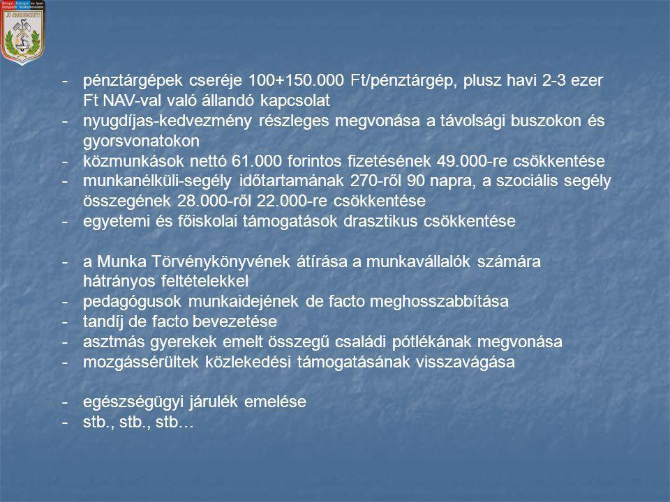 közmunkások nettó 61.000 forintos fizetésének 49.000-re csökkentése