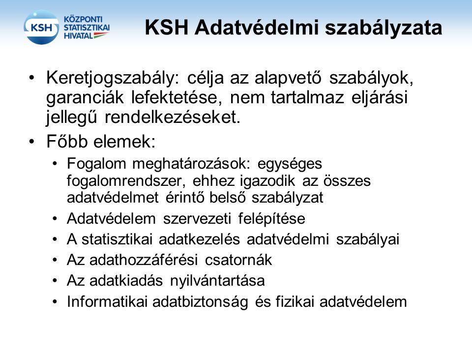 KSH Adatvédelmi szabályzata