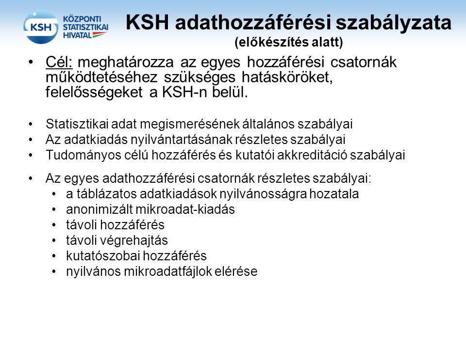 KSH adathozzáférési szabályzata (előkészítés alatt)
