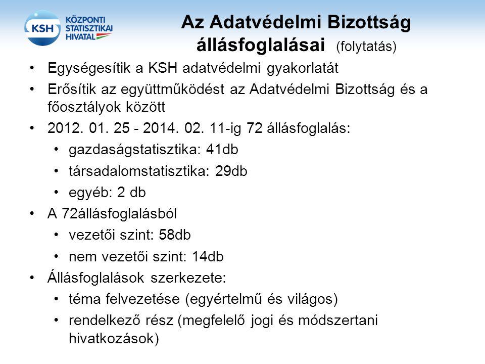 Az Adatvédelmi Bizottság állásfoglalásai (folytatás)