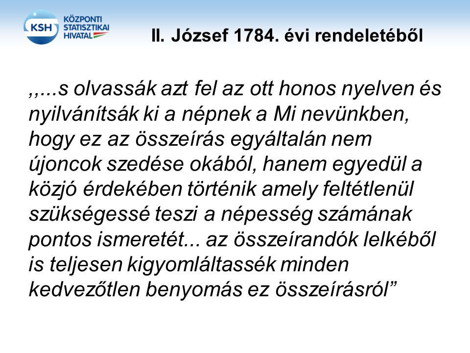 II. József 1784. évi rendeletéből