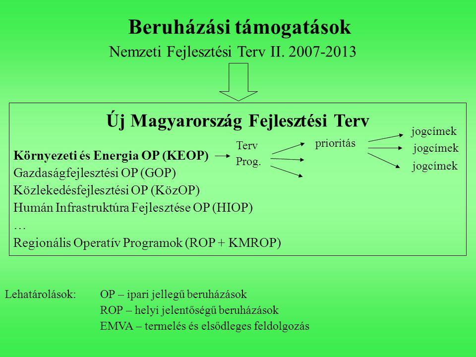 Nemzeti Fejlesztési Terv II. 2007-2013
