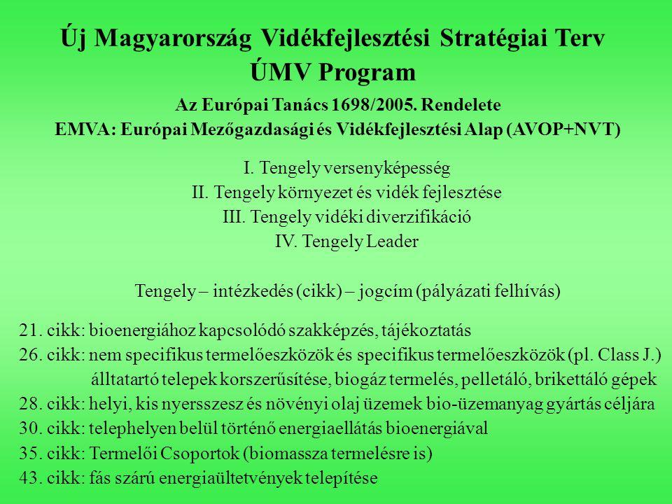 Új Magyarország Vidékfejlesztési Stratégiai Terv ÚMV Program
