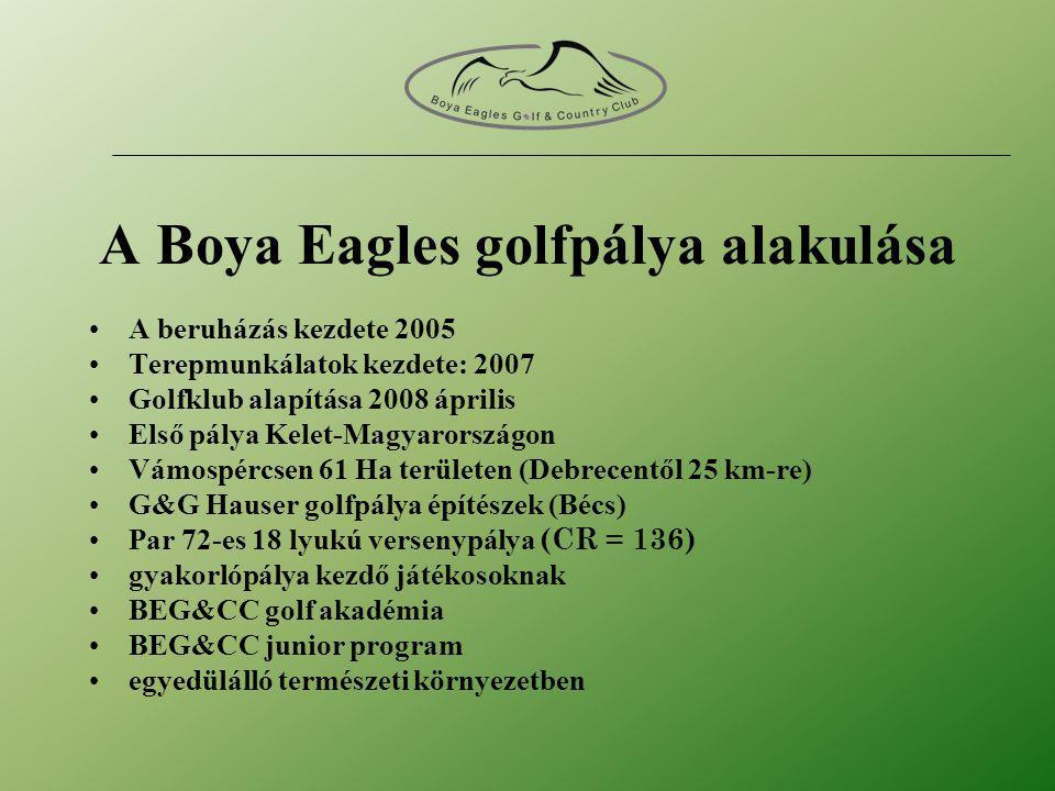 A Boya Eagles golfpálya alakulása