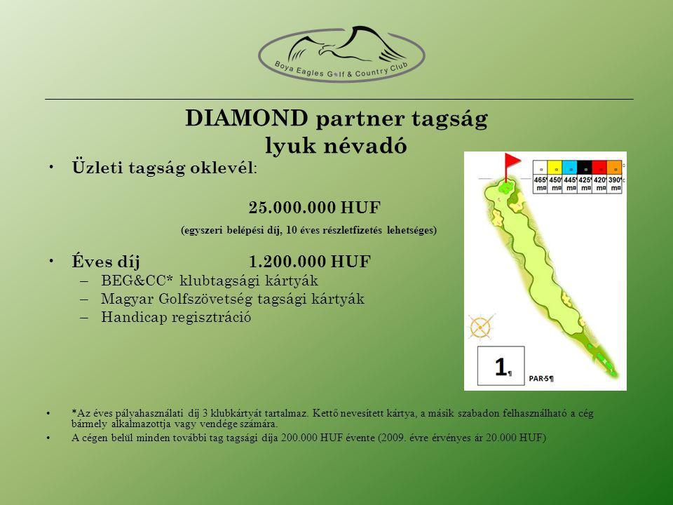 DIAMOND partner tagság lyuk névadó
