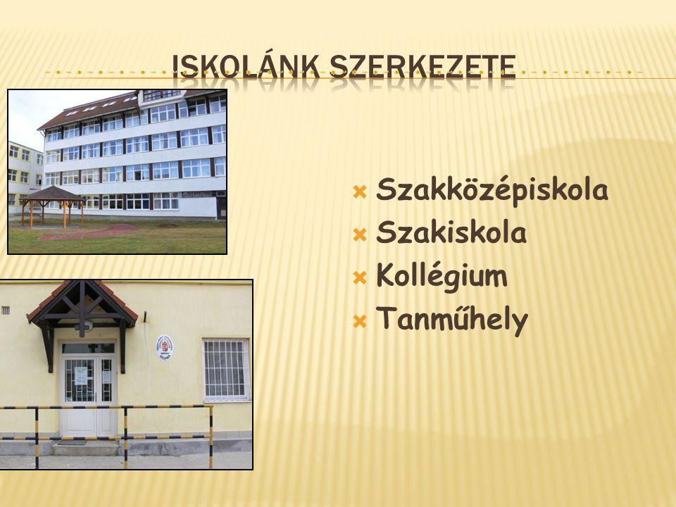 Iskolánk szerkezete Szakközépiskola Szakiskola Kollégium Tanműhely