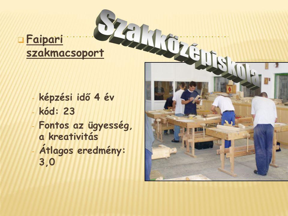 Szakközépiskola Faipari szakmacsoport képzési idő 4 év kód: 23