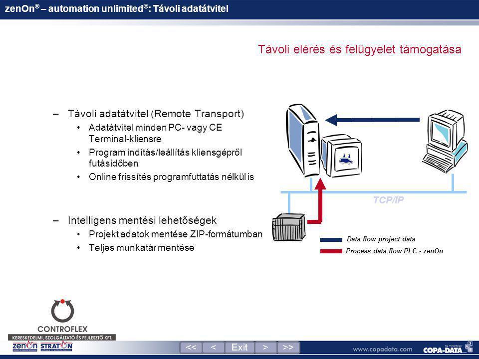 zenOn® – automation unlimited©: Távoli adatátvitel