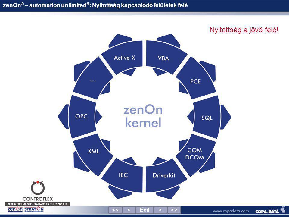 zenOn® – automation unlimited©: Nyitottság kapcsolódó felületek felé