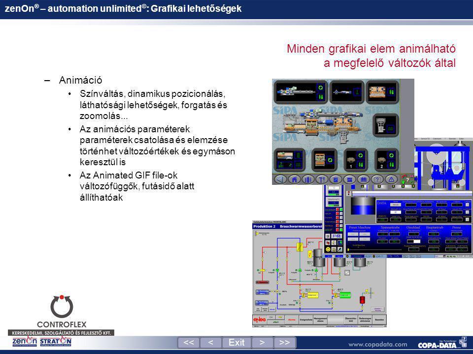 zenOn® – automation unlimited©: Grafikai lehetőségek