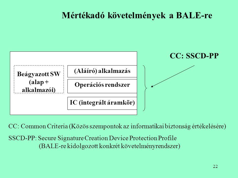 Mértékadó követelmények a BALE-re