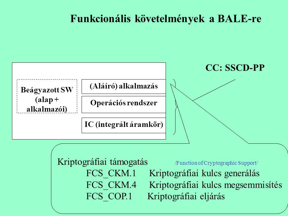 Funkcionális követelmények a BALE-re