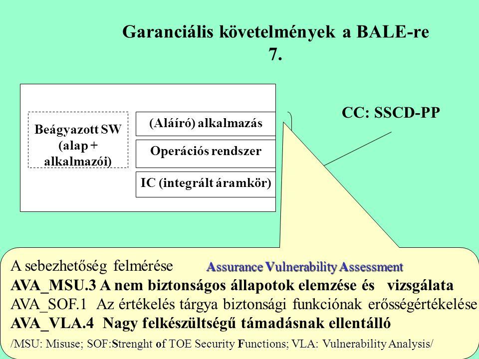 Garanciális követelmények a BALE-re 7.