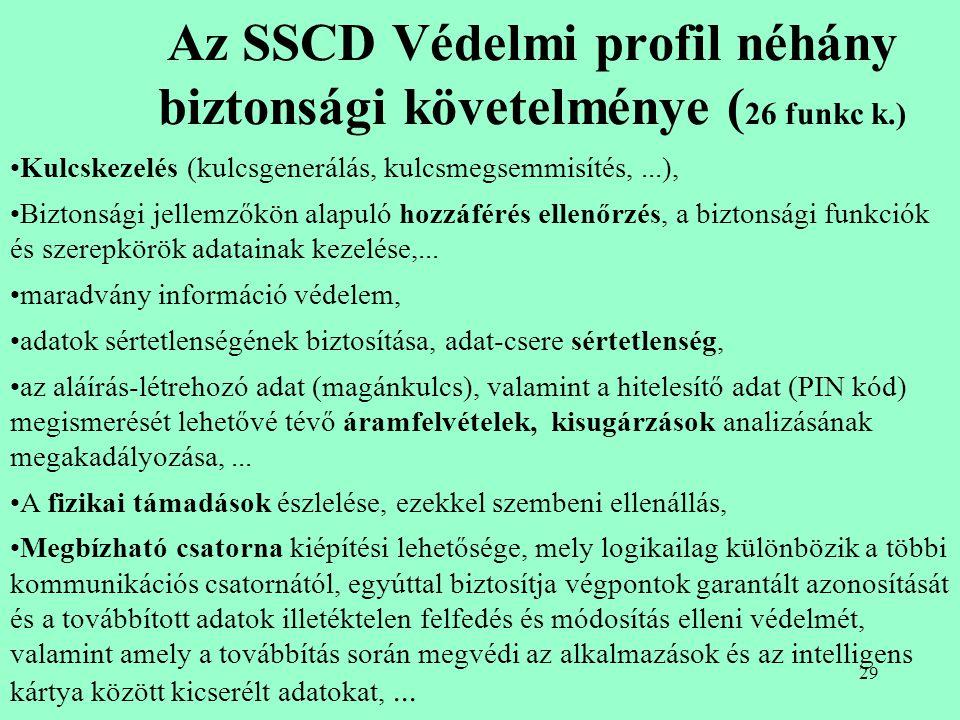 Az SSCD Védelmi profil néhány biztonsági követelménye (26 funkc k.)