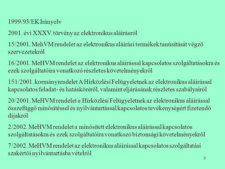 Jogszabályi háttér 1999/93/EK Irányelv