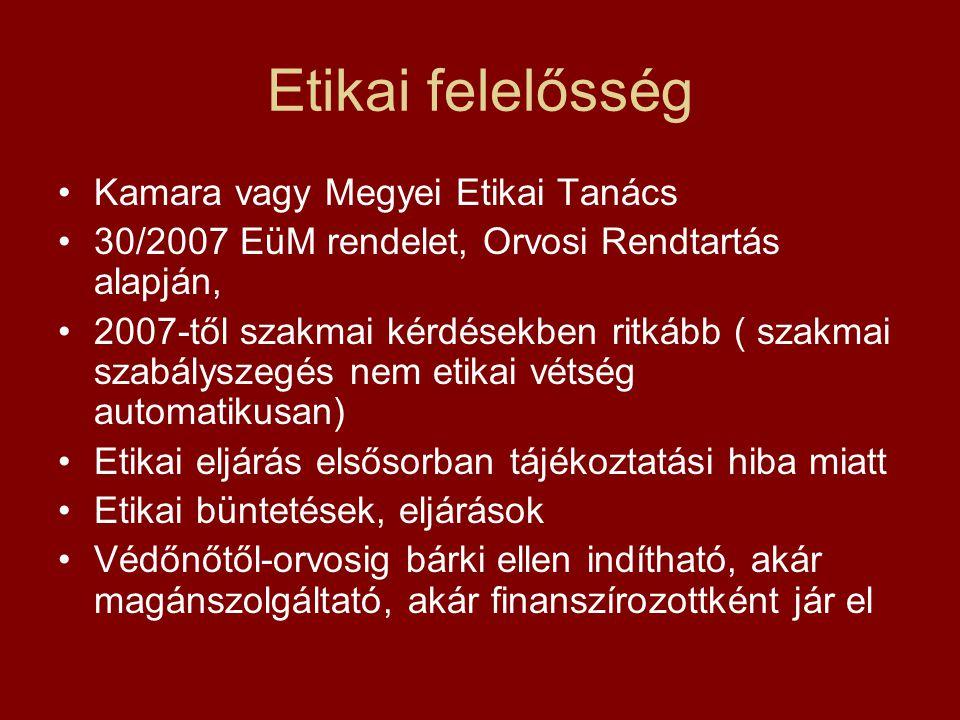 Etikai felelősség Kamara vagy Megyei Etikai Tanács