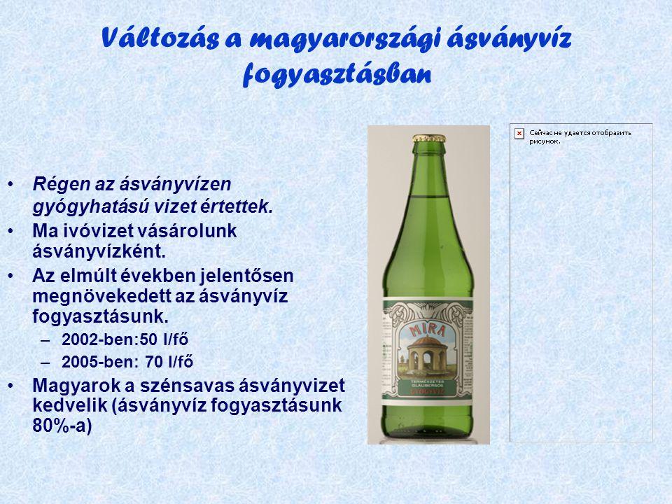 Változás a magyarországi ásványvíz fogyasztásban