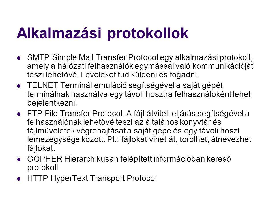 Alkalmazási protokollok