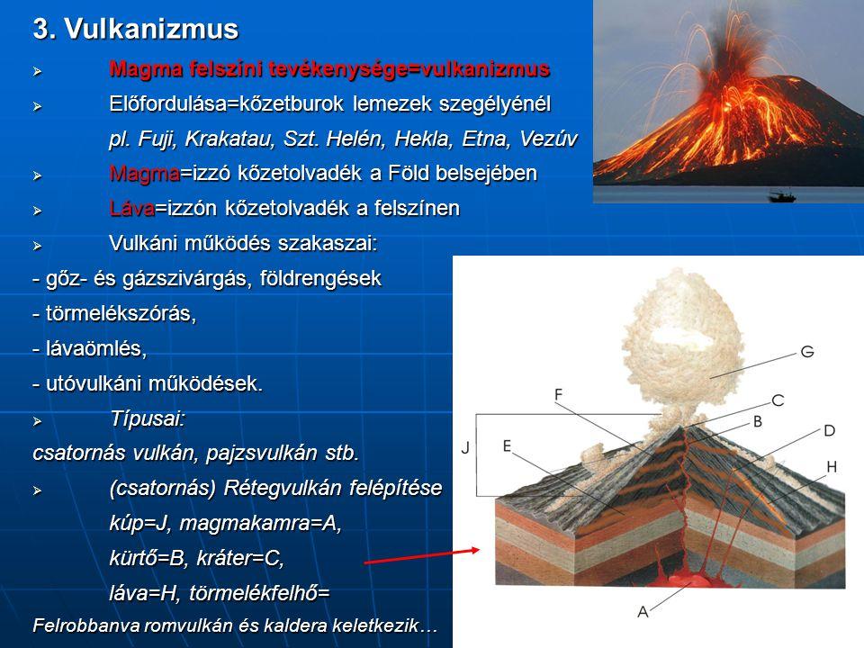 3. Vulkanizmus Magma felszíni tevékenysége=vulkanizmus