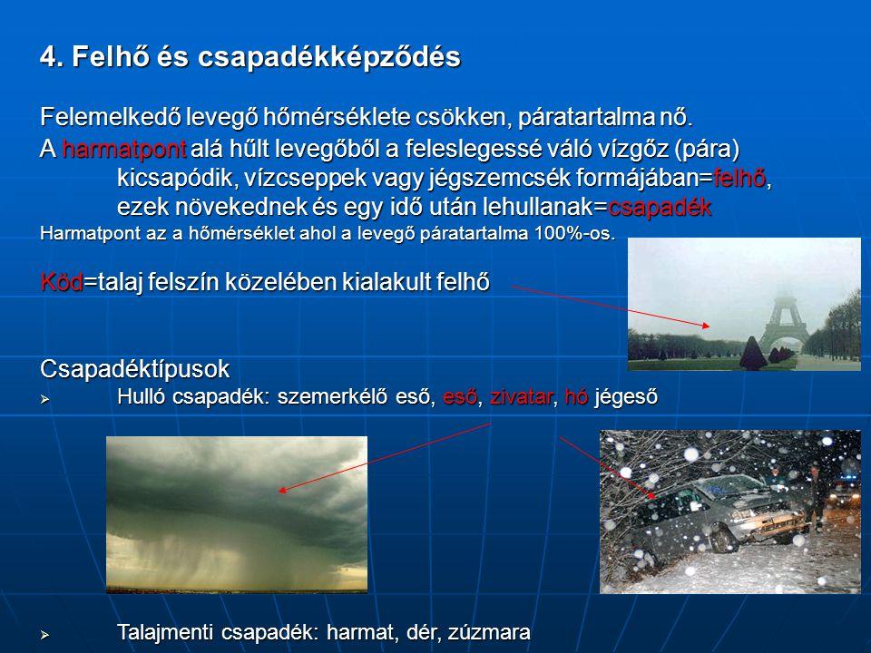 4. Felhő és csapadékképződés