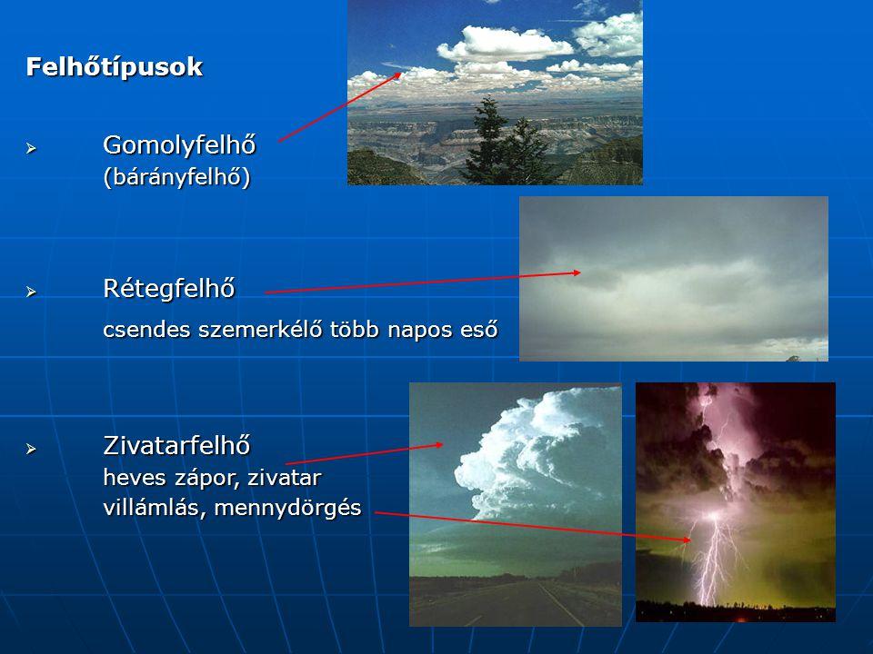 Felhőtípusok Gomolyfelhő (bárányfelhő) Rétegfelhő.