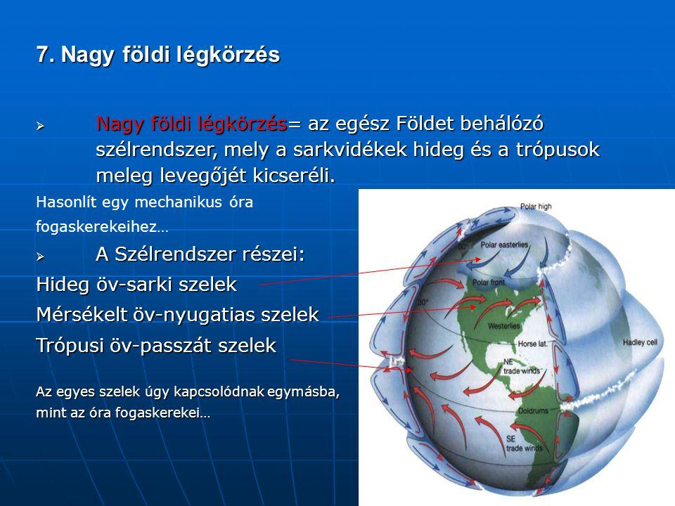 7. Nagy földi légkörzés