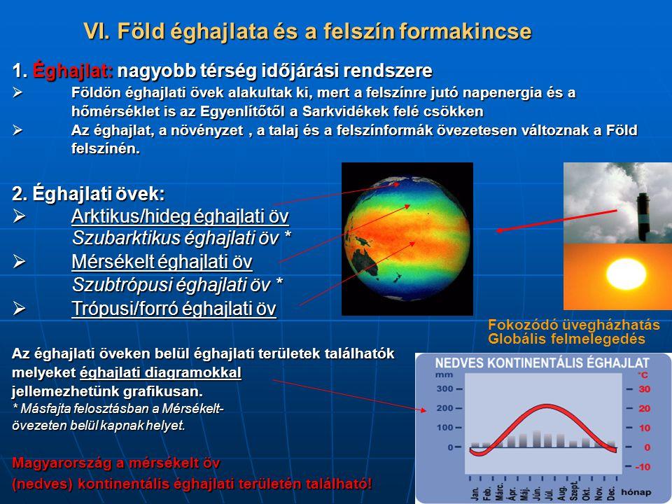 VI. Föld éghajlata és a felszín formakincse